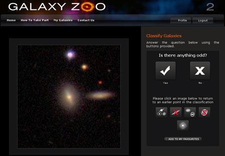 GalaxyZoo